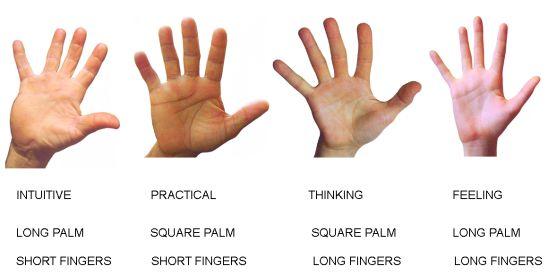 articulații în palma mâinii tale durere la dracu în articulația șoldului