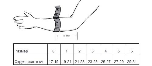 Răniți articulațiile cotului când trageți în sus - infostraja.ro