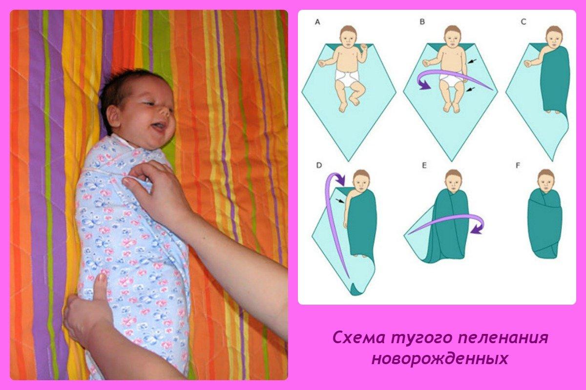 Ecografia de sold, o investigatie necesara pentru nou-nascut