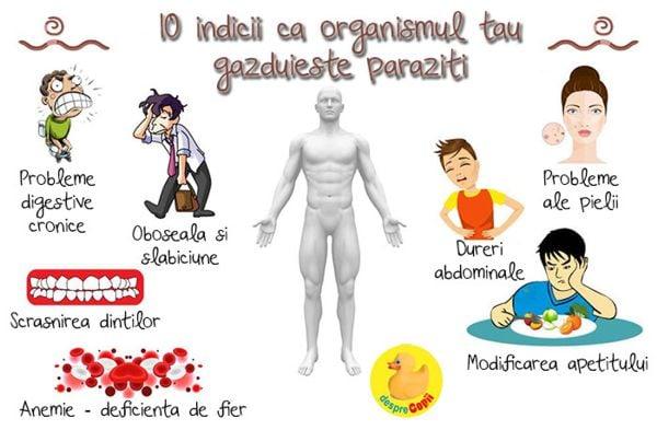 Depistare si eliminare paraziti – Getika holistic life - Dureri articulare din paraziți