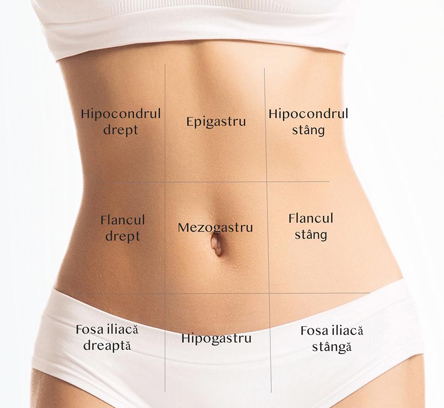 dureri articulare stânga durere abdominală mușchii și articulațiile doare decât să trateze