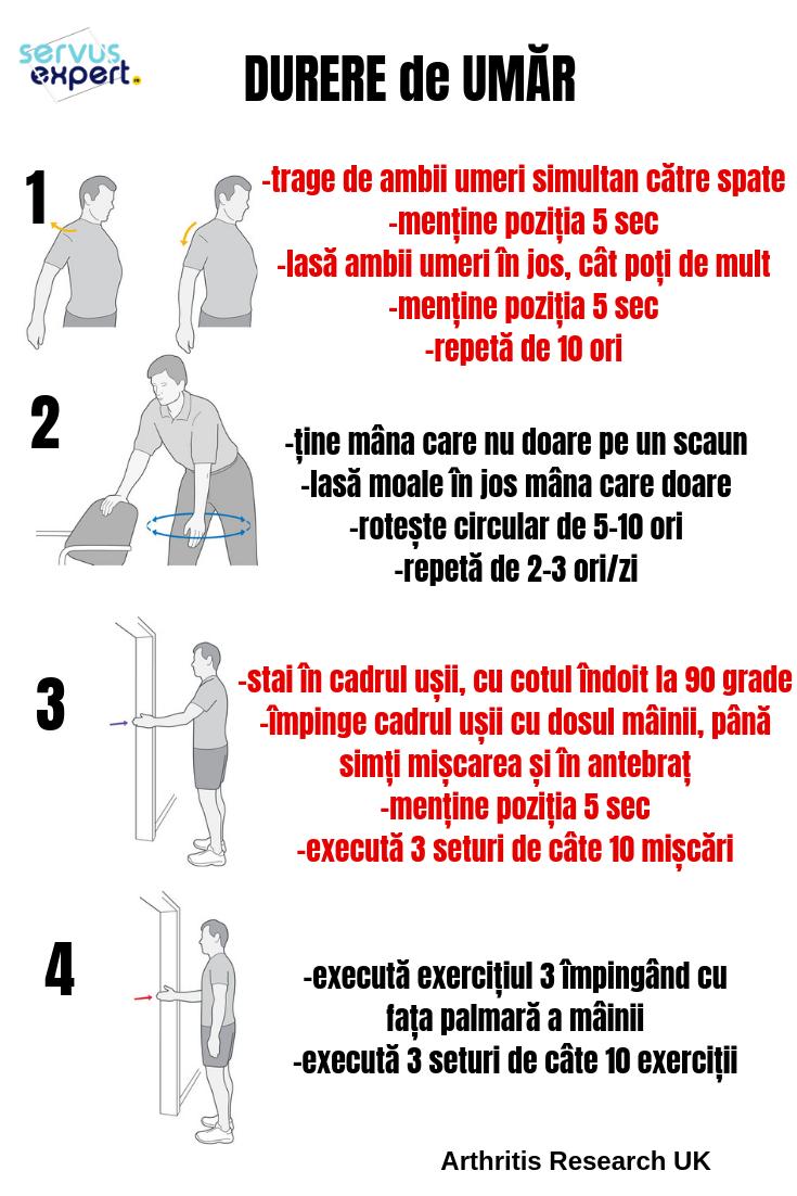 Top 10 exercitii pentru ameliorarea durerii de umar